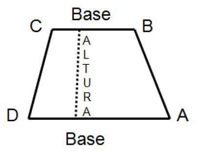 Como Sacar El Area Y Perimetro De Un Paralelogramo